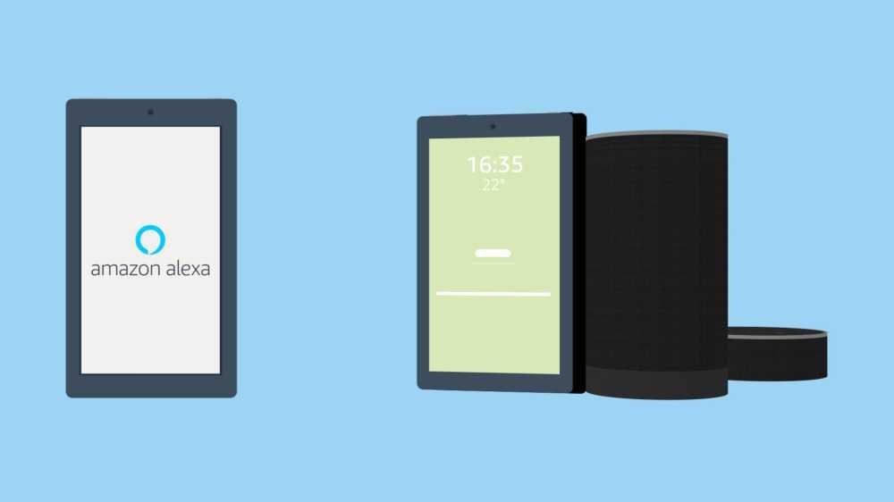 Die Amazon Alexa App läuft auf einem Smartphone. Rechts im Bild sieht man ein Tablet und Echo Smart-Speaker.