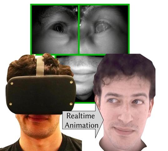 Codec Avatars Eye Reconstruction