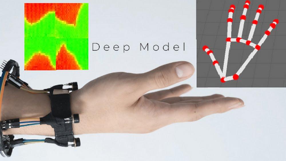 Hand mit FingerTrak-Armband, einer Hitzeanzeige und Darstellung des 3D-Modells
