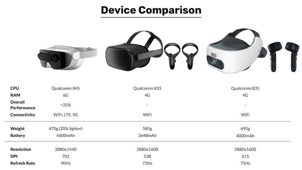Manova_Oculus_Quest_Vive_Focus_Plus_Vergleich
