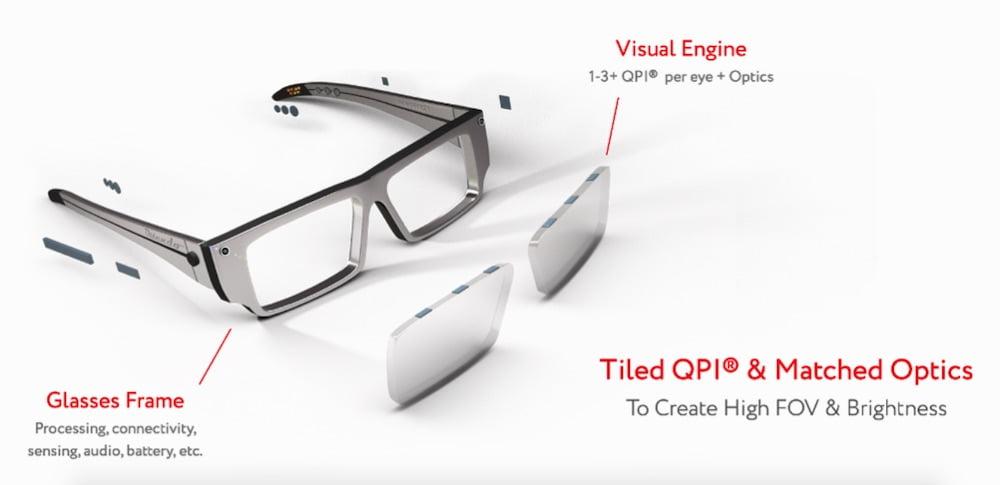Ostendos Display soll ein 150-Grad-Sichtfeld bieten - und damit das große AR-Displayproblem gelöst haben. | Bild: Ostendo
