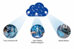 VR und AR sollen mit 6G das Sci-Fi-Versprechen einlösen. Zusätzlich könnte es 3D-Hologramm-Telefonie und umfassende digitale Zwillinge geben. glauben Samsungs Forscher. | Bild: Samsung