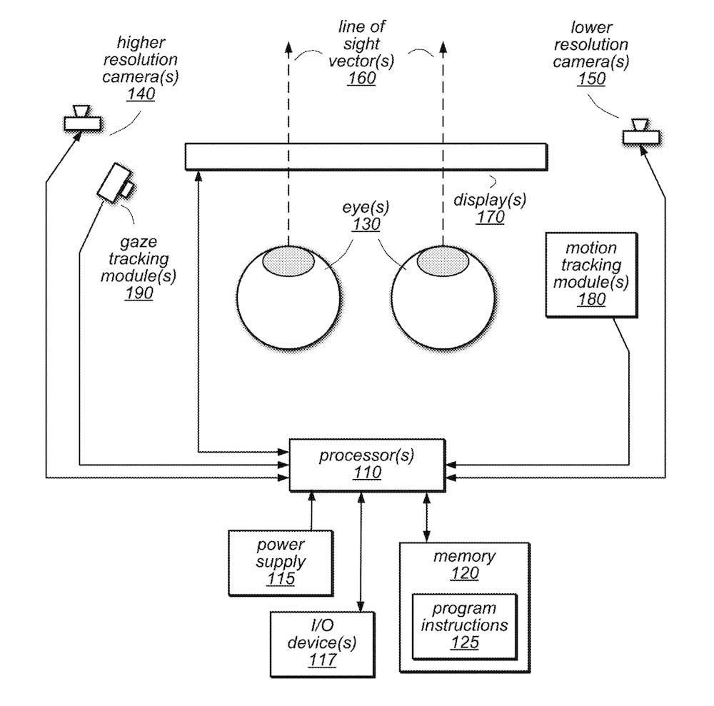 Apple_Patent_Foveated_Predictive_VR_System