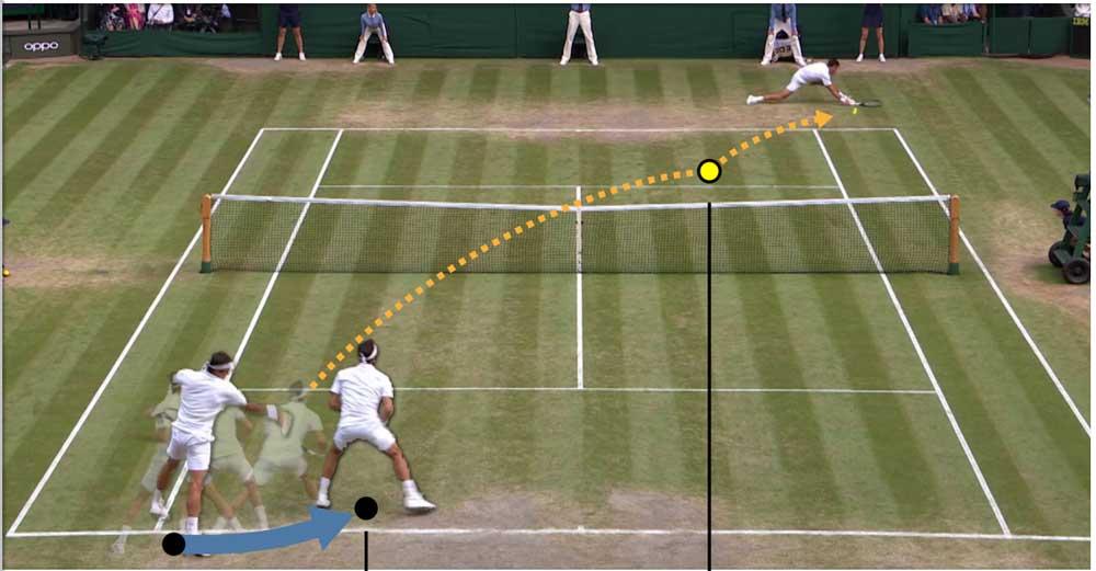Neue KI lässt Tennis-Legenden gegeneinander antreten
