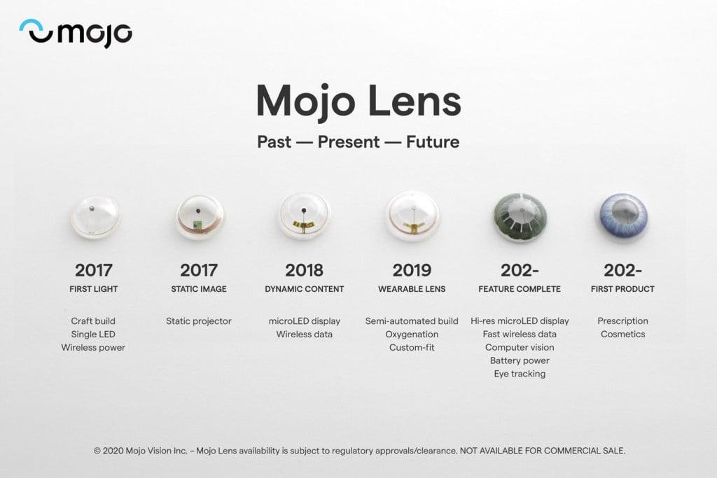 In den nächsten fünf Jahren will Mojo eine erste kommerzielle Linse auf den Markt bringen. | Bild: Mojo Vision