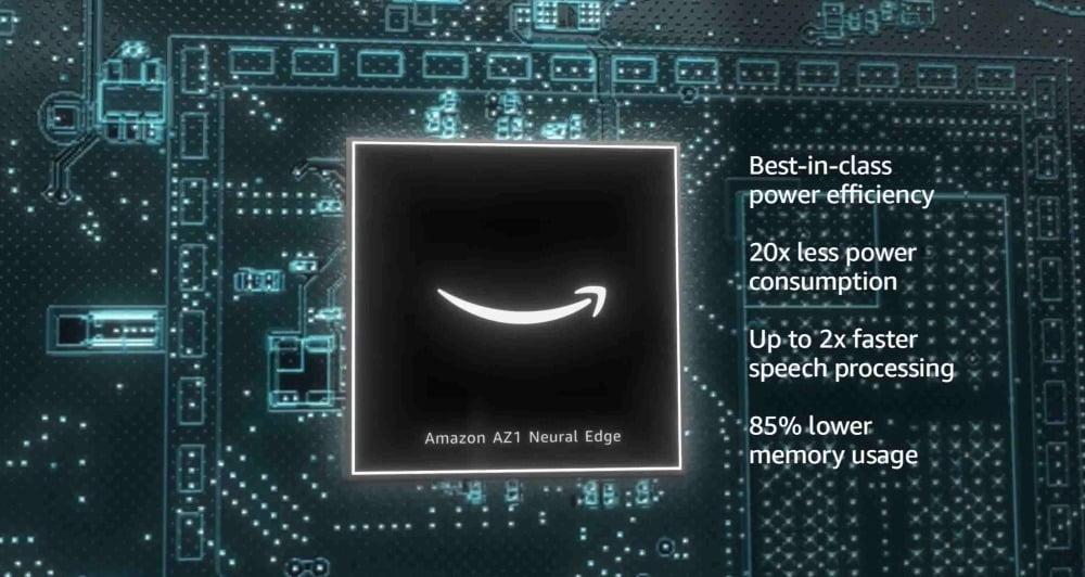 Der neue Amazon KI-Sprachchip AZ1