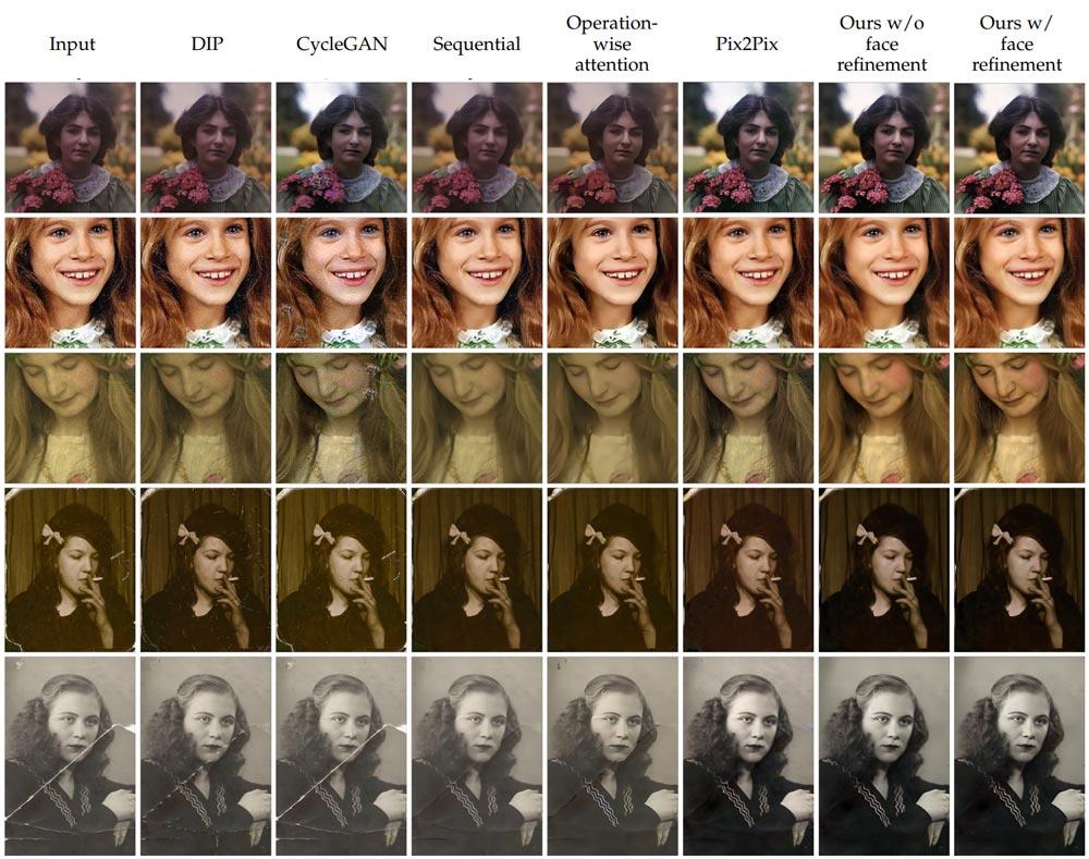 Im Vergleich zu bisheriger Fotorestaurierungssoftware erzielt Microsofts KI bessere Ergebnisse. Ausschlaggebend ist eine Innovation beim Trainingsprozess.   Bild: Microsoft
