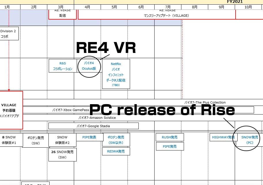Capcom_Leak_Resident_Evil_4_Oculus_Release
