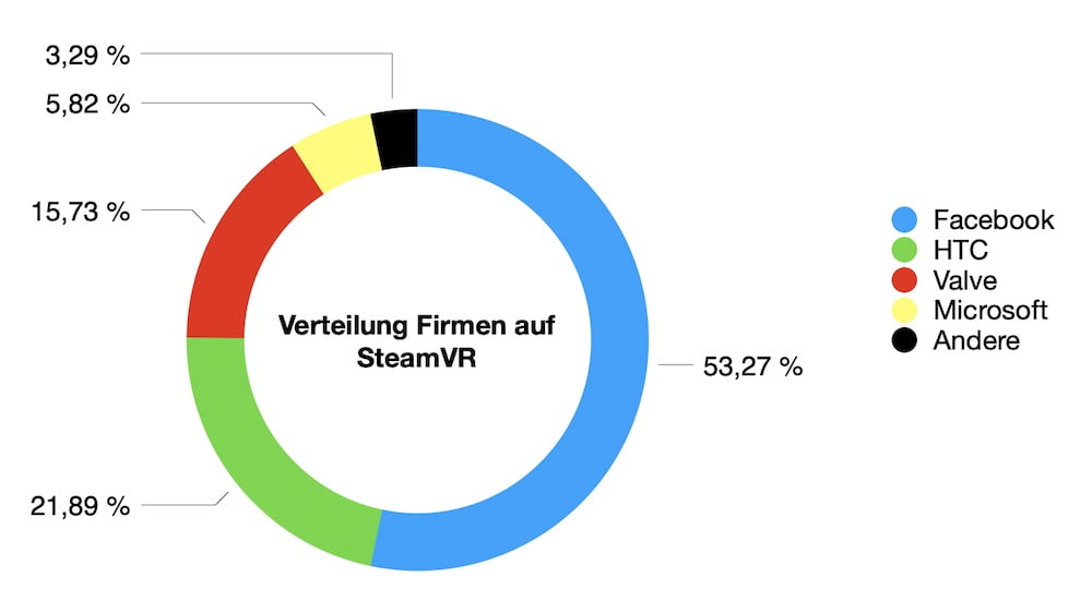 Firma SteamVR_11.2020_Share_VR
