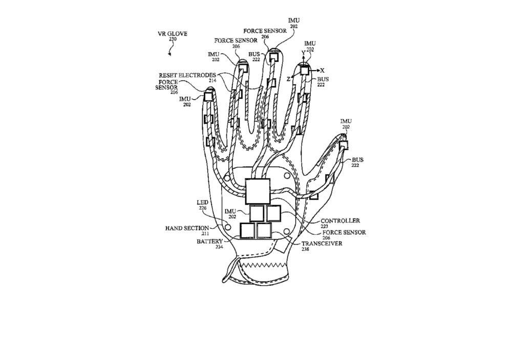 | Apple Patent XR Datenhandschuh