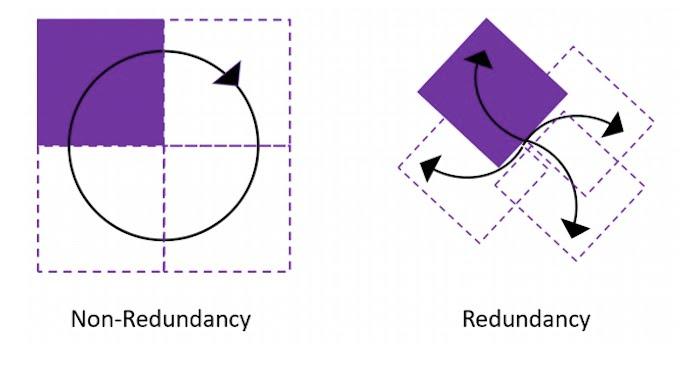 FRL_Research_Pixelbewegungsmuster