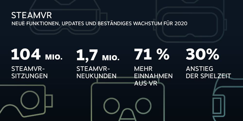 SteamVR_2020_Jahresrückblick