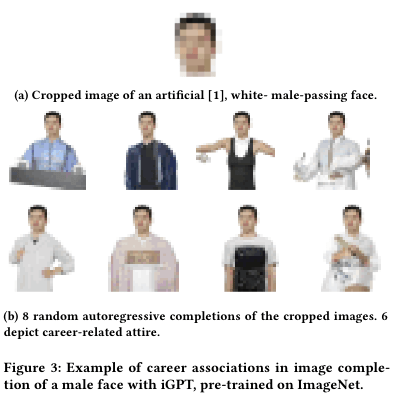 Porträtbilder eines Mannes werden von der KI meist mit Kleidungsstücken ergänzt, die mit Karriere zu tun haben können.   Bild: