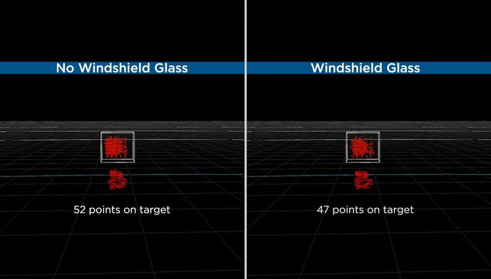 Eine Grafik zeigt die Leistungsveränderung des AEye-Lidar-Sensors vor und hinter einer Windschutzscheibe.