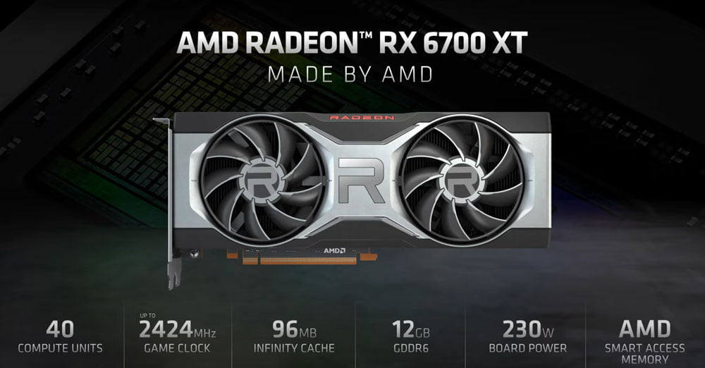   AMD RX 6700 XT Overview