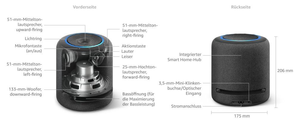 So sieht es im Inneren eines Amazon Echo Studio Smart Speaker aus.
