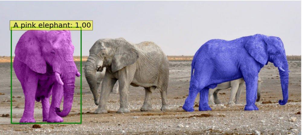 Drei Elefanten, einer pink mit Erkennungsbox