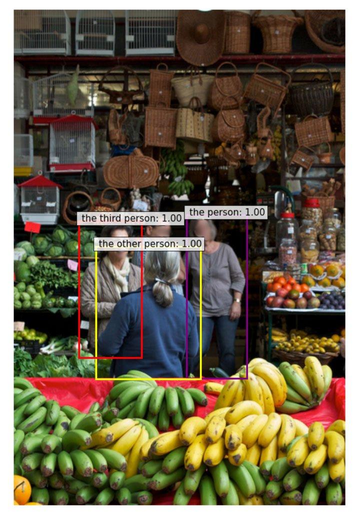 Drei Menschen in einem Markt mit Erkennungsboxen