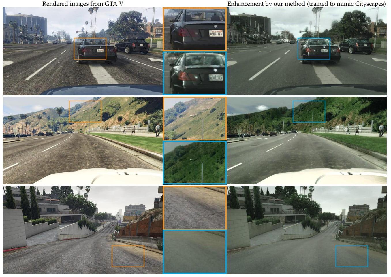 Die KI-Methode verleiht insbesondere den Autos, der Vegetation und den Straßentexturen eine fotorealistische Optik, weil diese Elemente in den Trainingsdaten besonders häufig auftauchen.   Bild: Intel Labs