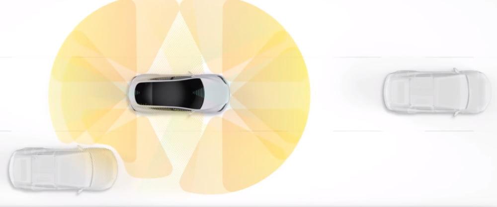 Eine Grafik zeigt, wie Teslas Autopilot-System seine Umgebung mit Radar-Sensoren ortet.