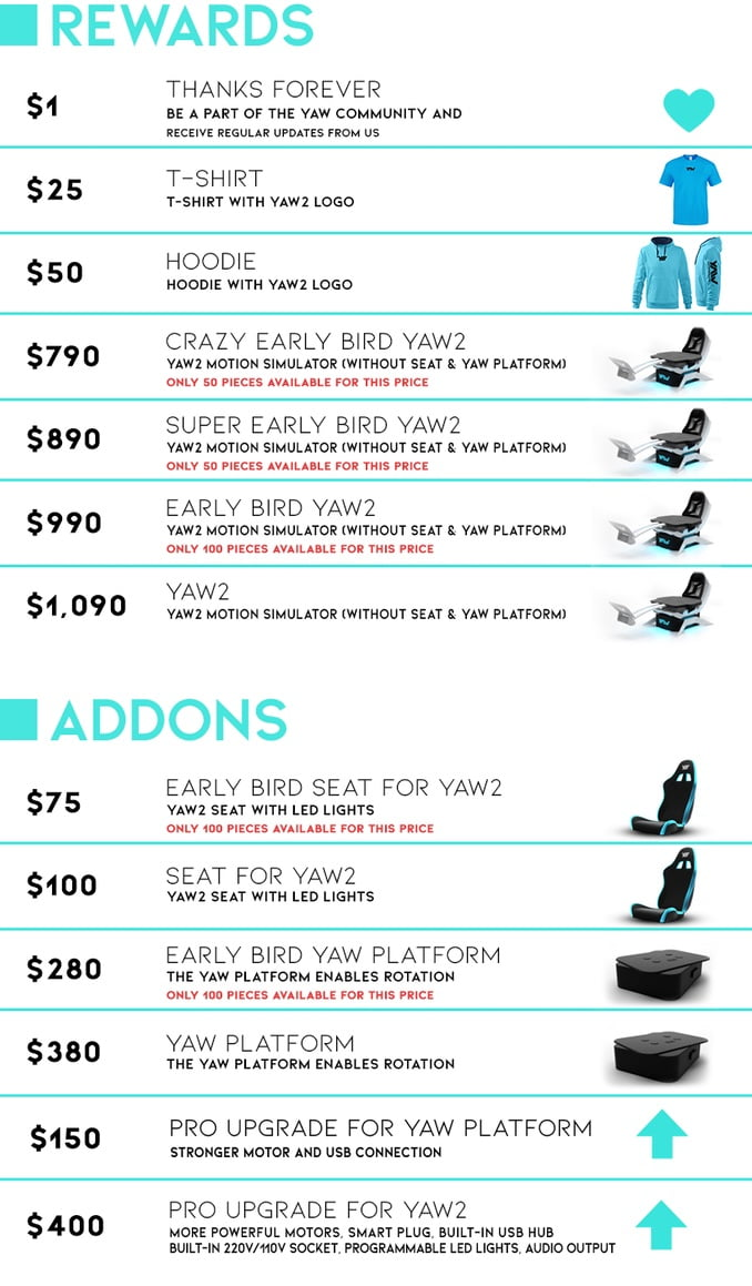 Yaw 2 Kickstarter Rewards & Addons