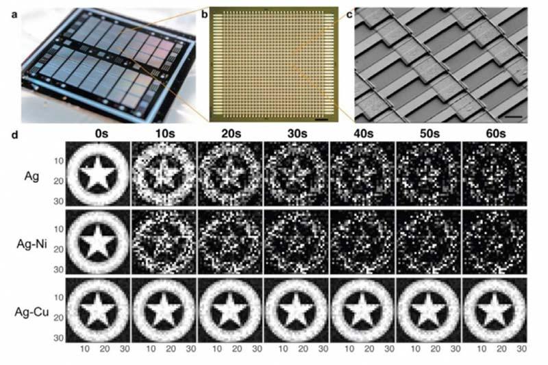 """Der neue Chip (oben links) ist mit Zehntausenden künstlicher Synapsen oder """"Memristoren"""" aus einer Silber-Kupfer-Legierung versehen. Wenn jeder Memristor mit einer bestimmten Spannung stimuliert wird, die einem Pixel und einem Farbton in einem Graustufenbild entspricht (in diesem Fall einem Captain-America-Schild), reproduziert der neue Chip dasselbe scharfe Bild, und zwar zuverlässiger als Chips, die mit Memristoren aus anderen Materialien hergestellt wurden. Bild: MIT"""