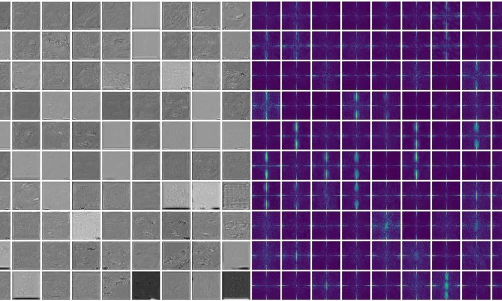 Die linke Bildhälfte zeigt Deepfake-Fingerabdrücke, die rechte Seite zeigt das dazugehörige Frequenzspektrum.