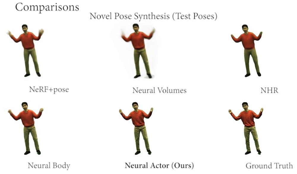 Dem Neural Actor gelingt im Vergleich zu bisherigen Methoden ein detaillierteres 3D-Abbild, das sich dem Original annähert.