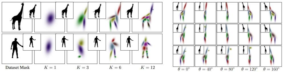 3D-Repräsentationen einer Giraffe und einer Person