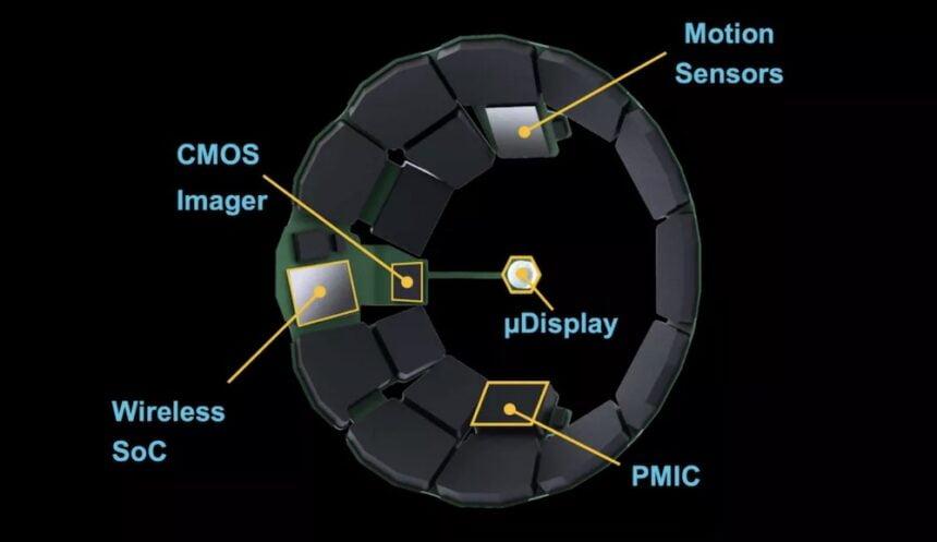 Der Aufbau der smarten Kontaktlinse samt Komponenten. | Bild: Mojo Vision