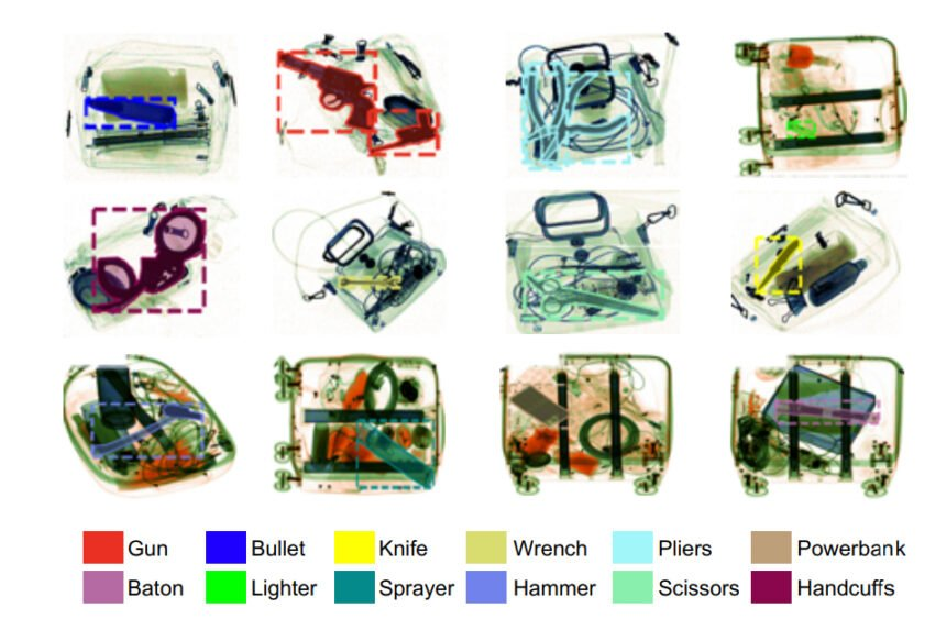 Der Datensatz umfasst zwölf Kategorien und zahlreiche per Hand markierte Beispielbilder für das KI-Training. | Bild: Wang et. al.