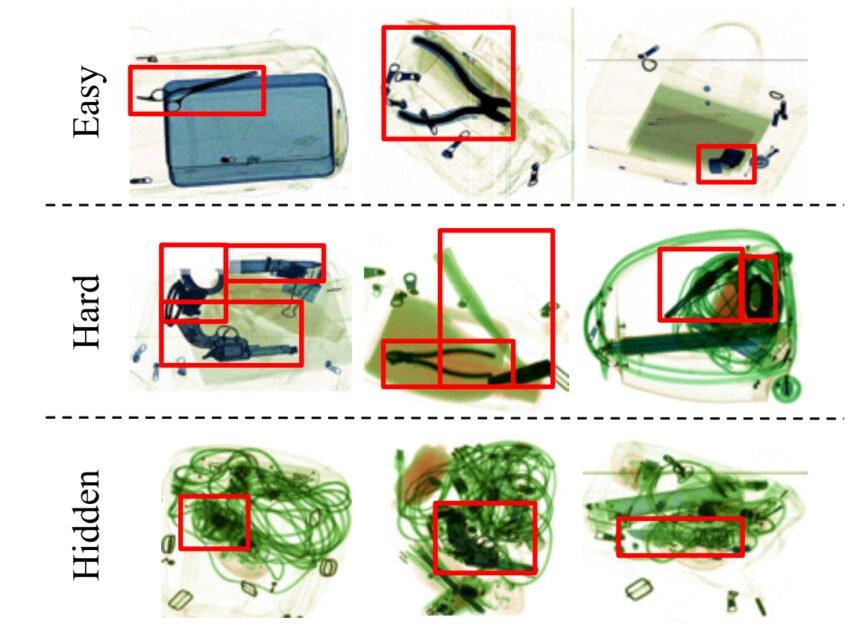 Unterschiedliche Beispiele mit nach unten steigender Schwierigkeit der Erkennung. | Bild: Wang et. al.