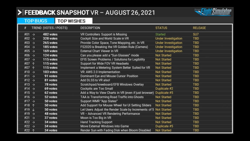 Microsoft_Flight_Simulator_Feedback_Snapshot_VR