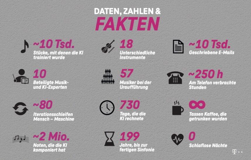 Beethoven_X_Fakten