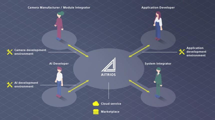 Sonys Atrios soll als Cloud Service und Marktplatz KI-Entwicklung vereinfachen. | Bild: Sony